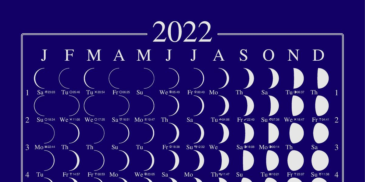Lunar calendar posters from moonchart.co.uk ☽