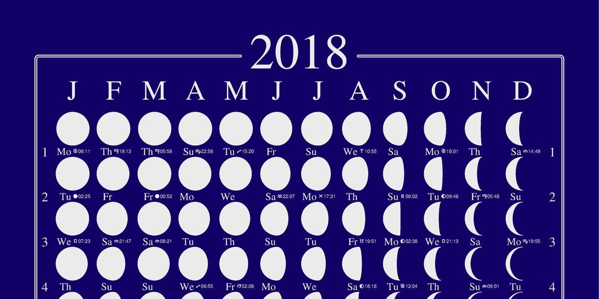 Lunar calendar posters from moonchart.co.uk ☽